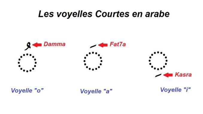 voyelles_courtes